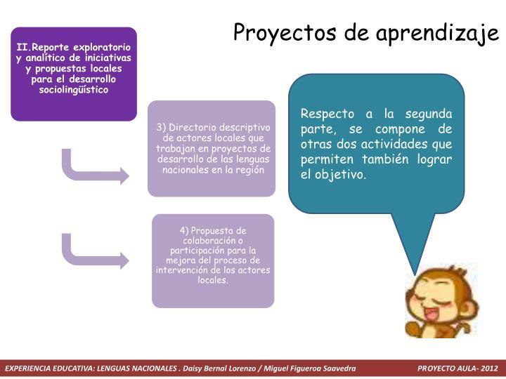3) Directorio descriptivo de actores locales que trabajan en proyectos de desarrollo de las lenguas nacionales en la región