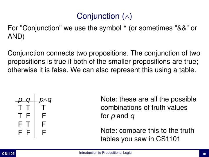 Ppt Introduction To Propositional Logic Powerpoint Presentation