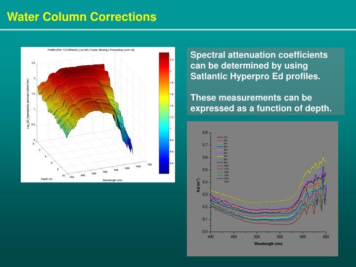 Water Column Corrections