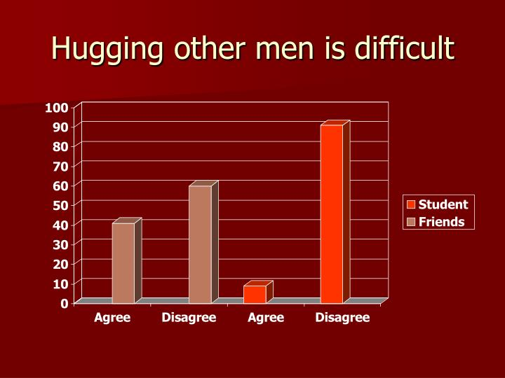 Hugging other men is difficult