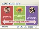 how ayr share helps