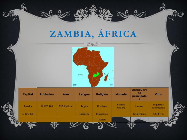 Zambia, áfrica
