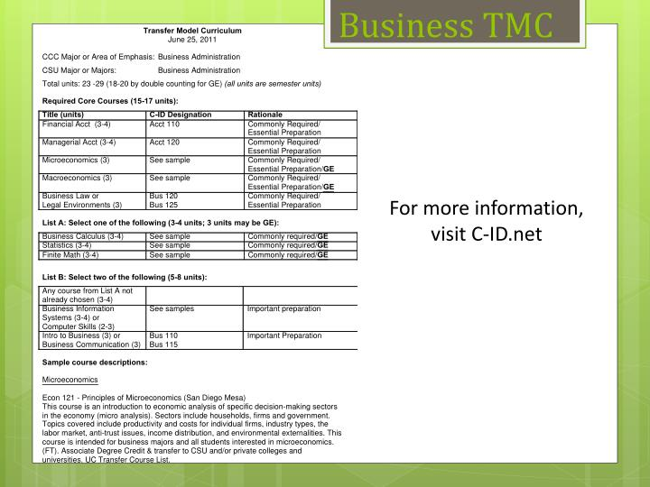 Business TMC