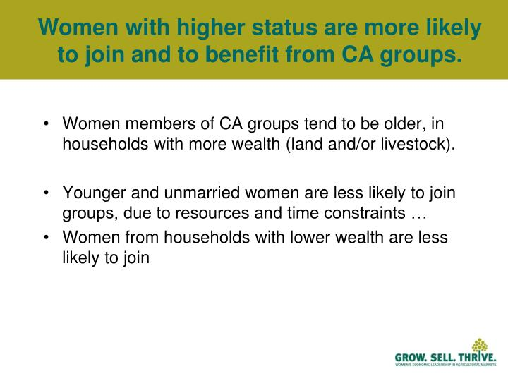 Women with higher status are more likely to join and to benefit from CA groups.