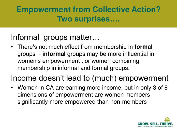 Empowerment from Collective Action?  Two surprises….