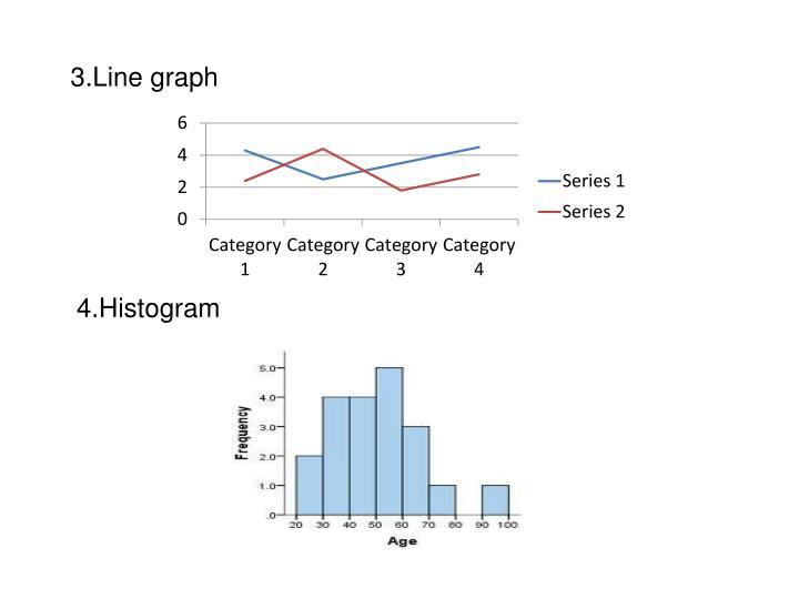 3.Line graph