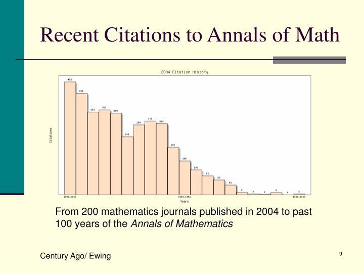 Recent Citations to Annals of Math