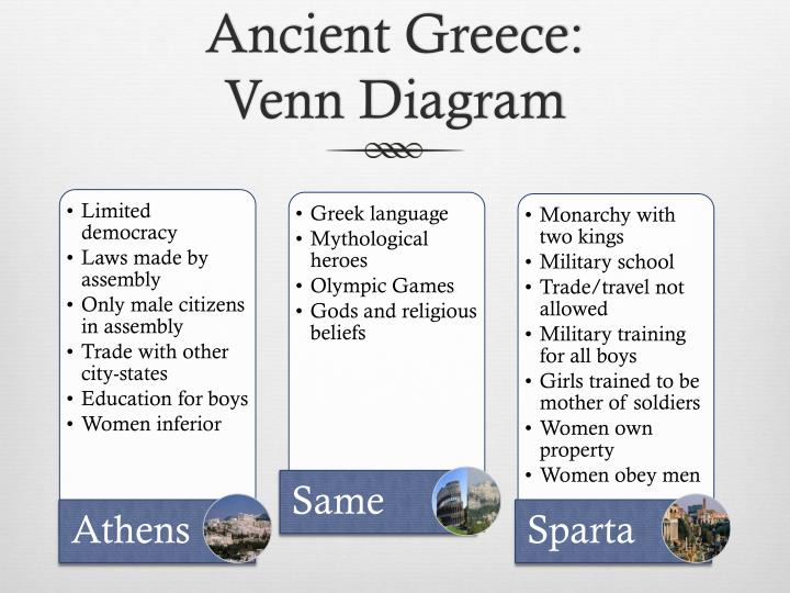 Ancient Greece: