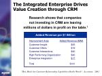 the integrated enterprise drives value creation through crm