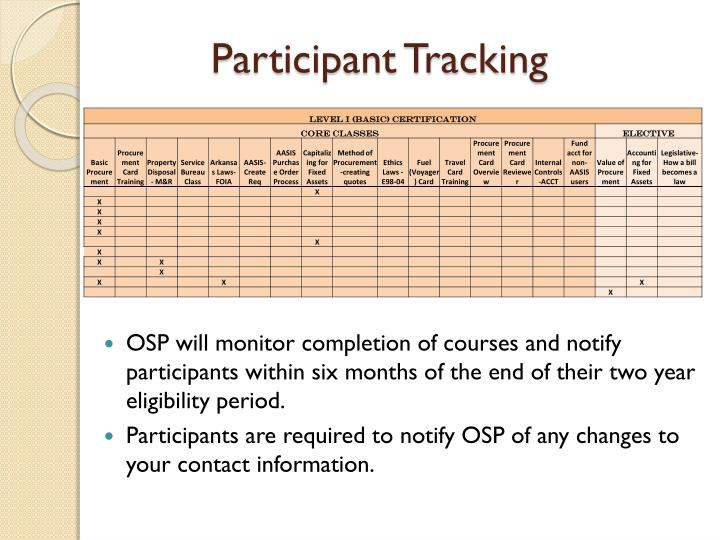 Participant Tracking