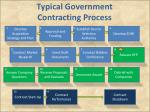 typical government contracting process