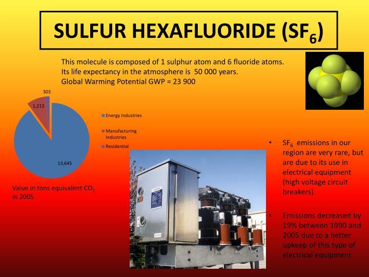 SULFUR HEXAFLUORIDE (SF