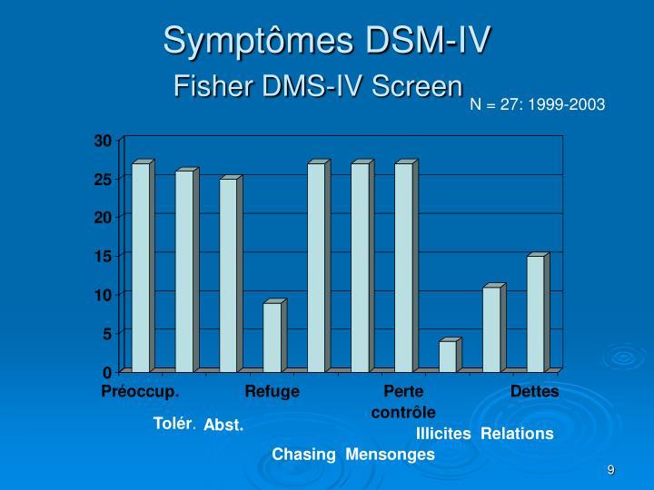 Symptômes DSM-IV