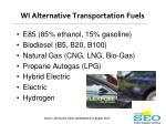 wi alternative transportation fuels