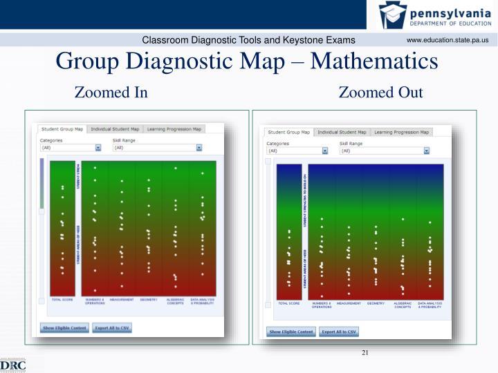 Group Diagnostic Map – Mathematics