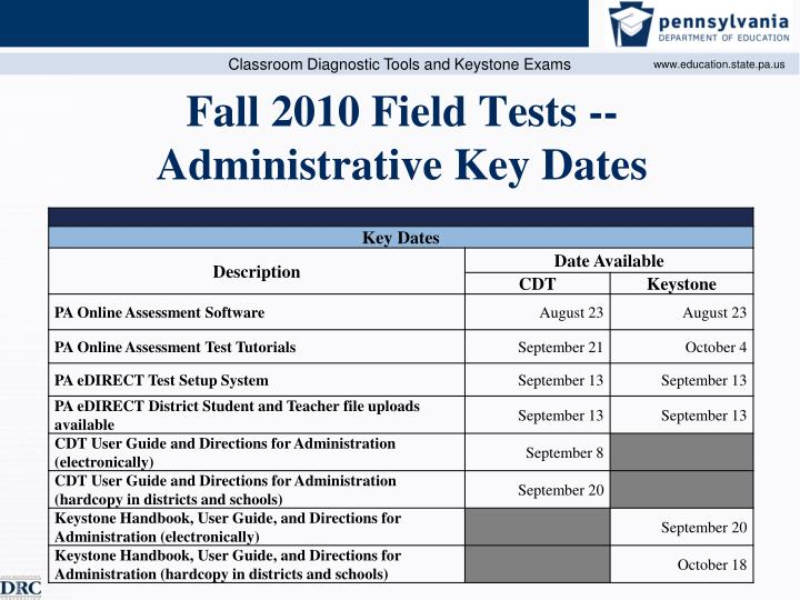 Fall 2010 Field Tests --
