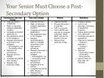 your senior must choose a post secondary option
