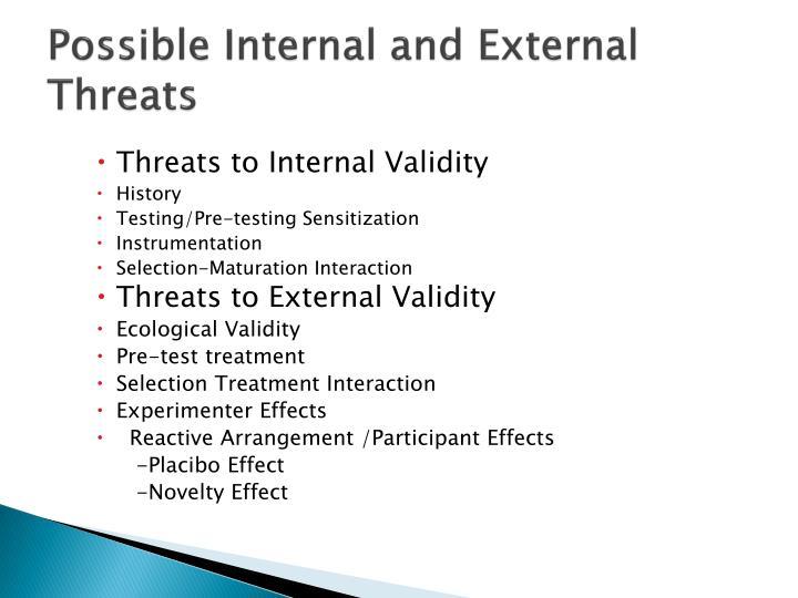 Possible Internal and External Threats