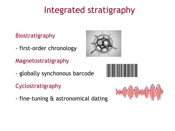 Magnetostratigraphic dating