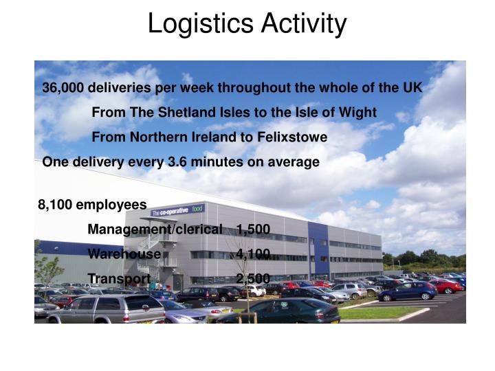 Logistics Activity