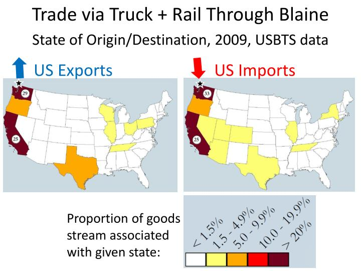 Trade via Truck + Rail Through Blaine