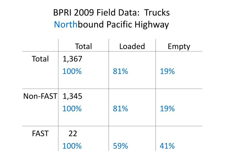 BPRI 2009 Field Data:  Trucks