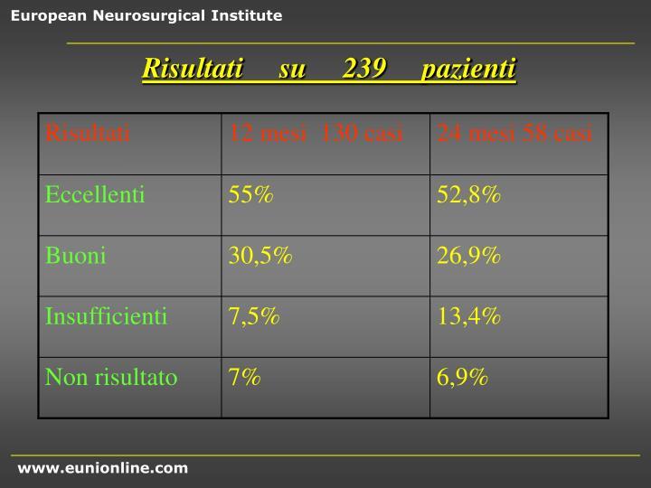 Risultati     su     239     pazienti
