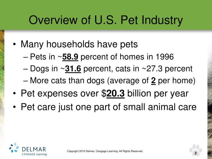 Overview of u s pet industry
