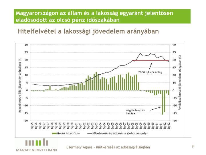Magyarországon az állam és a lakosság egyaránt jelentősen eladósodott az olcsó pénz időszakában