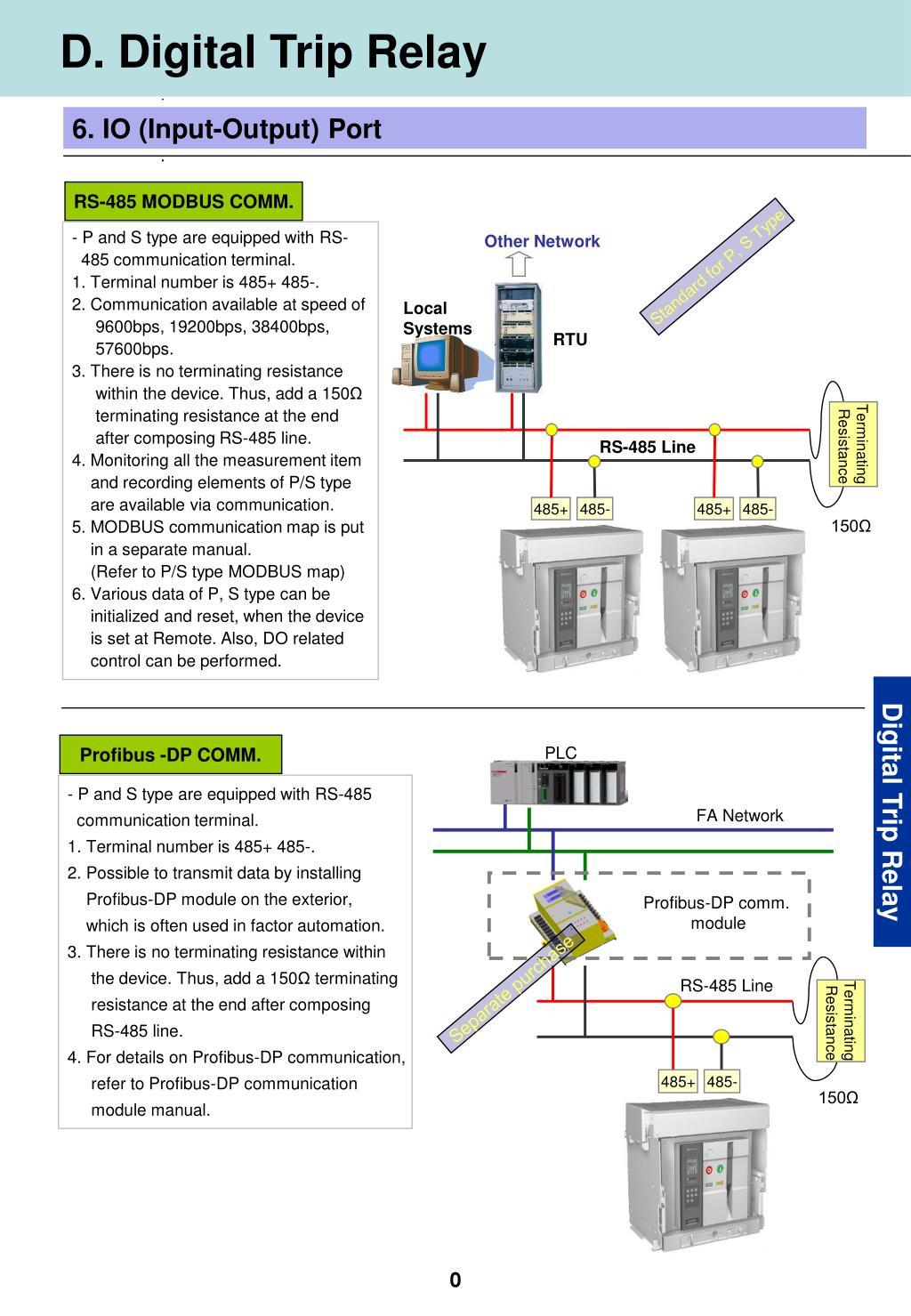PPT - RS-485 MODBUS COMM  PowerPoint Presentation - ID:2723490