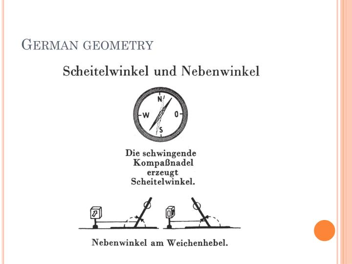 German geometry
