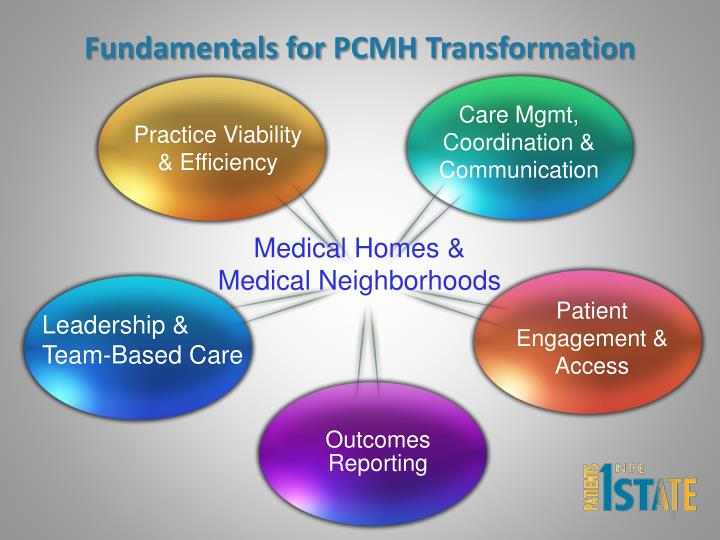medical home practice based care coordination Policymakers, researchers, practices, and practice facilitators can access evidence-based resources about the medical home and its potential to transform primary care and improve the quality, safety, efficiency, and effectiveness of us health care.