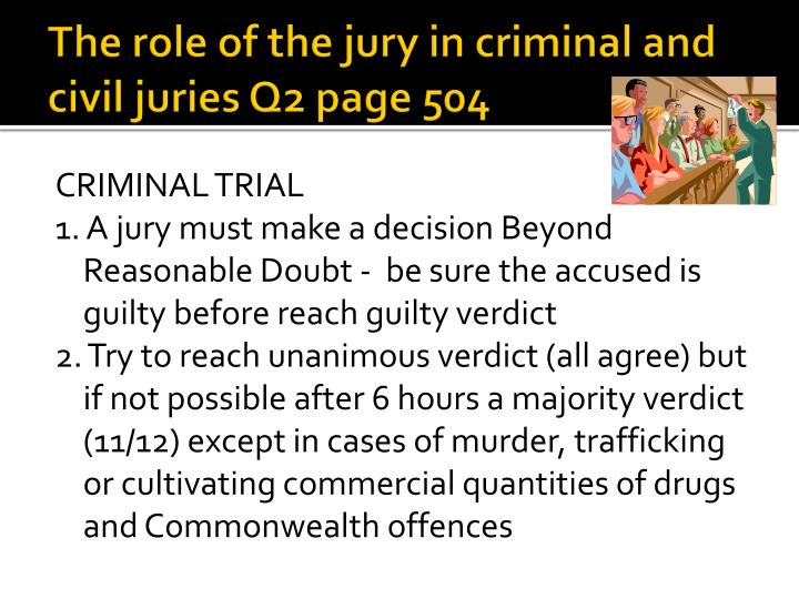 the jury system today Trial by jury-practical problems with the people's justice 14 pages  or download with email trial by jury-practical problems with the people's justice download trial by jury-practical problems with the people's justice  introduction ever since the jury system was first introduced it has been a central aspect of criminal trials which.