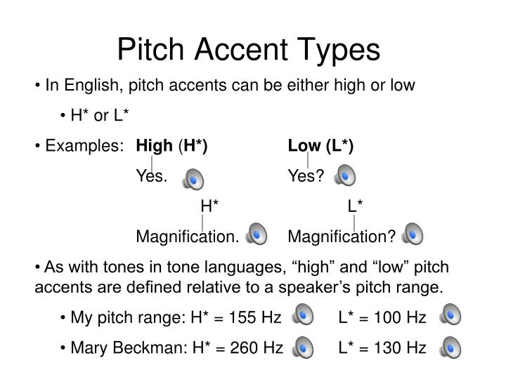Pitch Accent Types