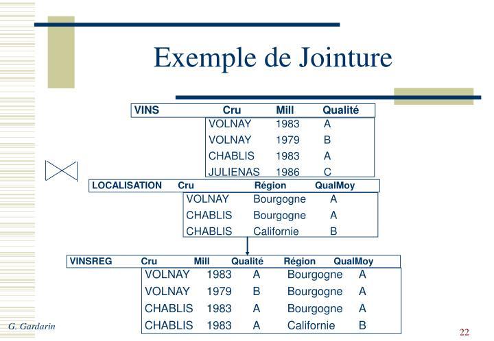 VOLNAY    1983   A Bourgogne  A