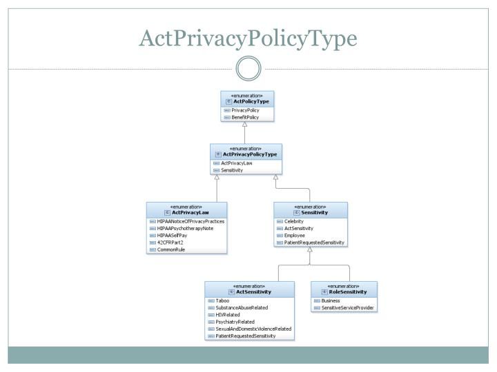 ActPrivacyPolicyType
