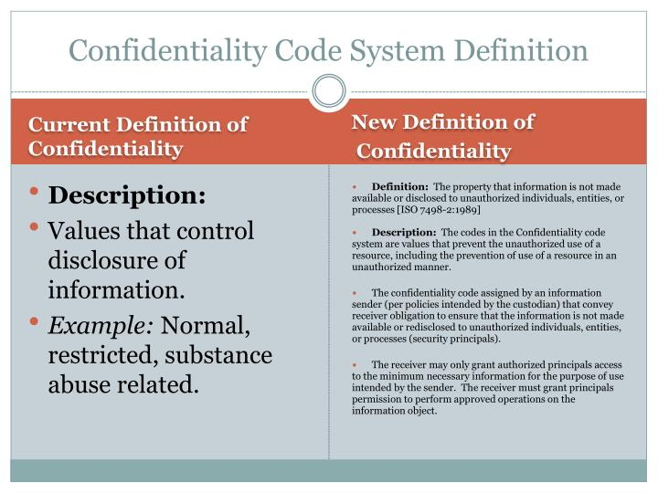 Confidentiality Code System Definition
