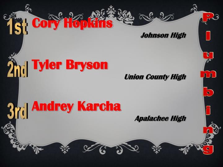 Cory Hopkins