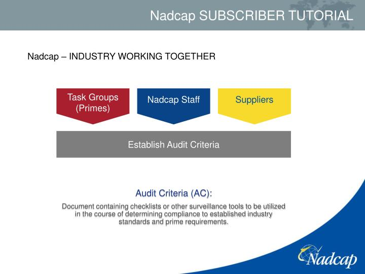Nadcap – INDUSTRY WORKING TOGETHER