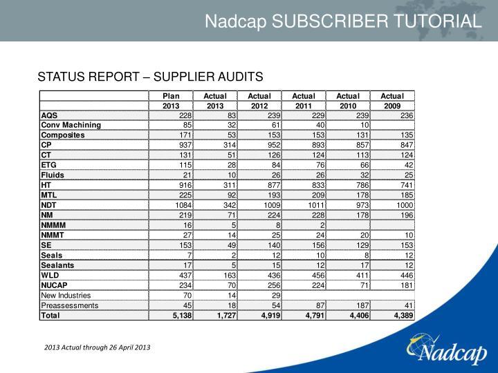 STATUS REPORT – SUPPLIER AUDITS