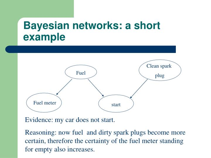 Bayesian networks: a short example