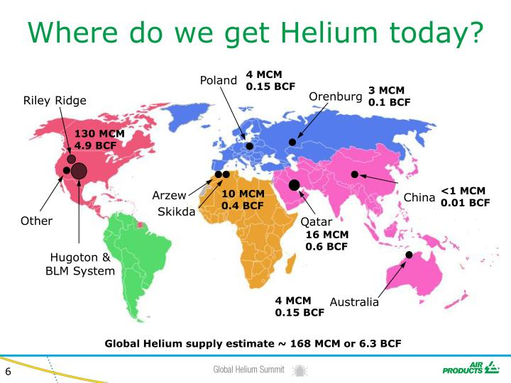 "how is helium produced The discovery of helium in natural gas"" commemorative booklet produced by  the national historic chemical landmarks program of the."