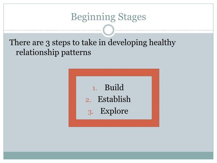 Beginning Stages