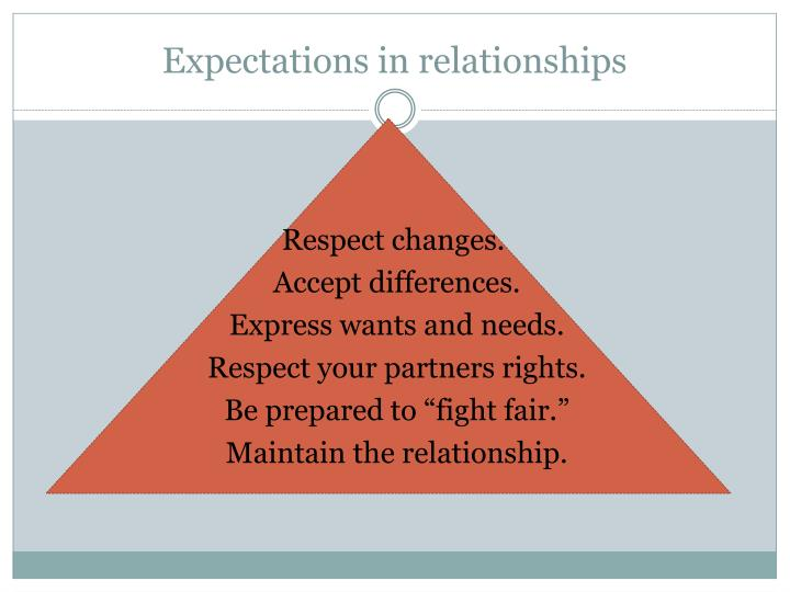 Expectations in relationships