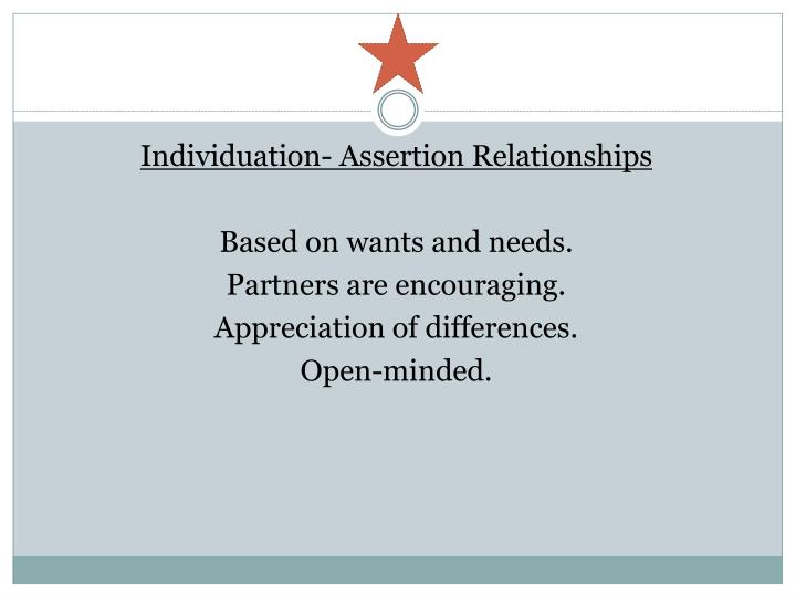 Individuation- Assertion Relationships