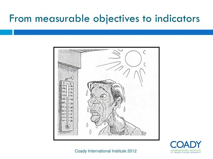 From measurable objectives to indicators