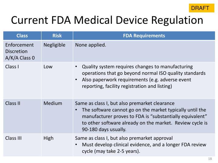 Current FDA Medical Device Regulation