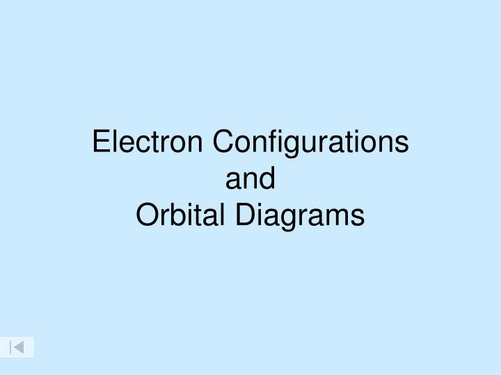 Ppt Electron Configurations And Orbital Diagrams Powerpoint