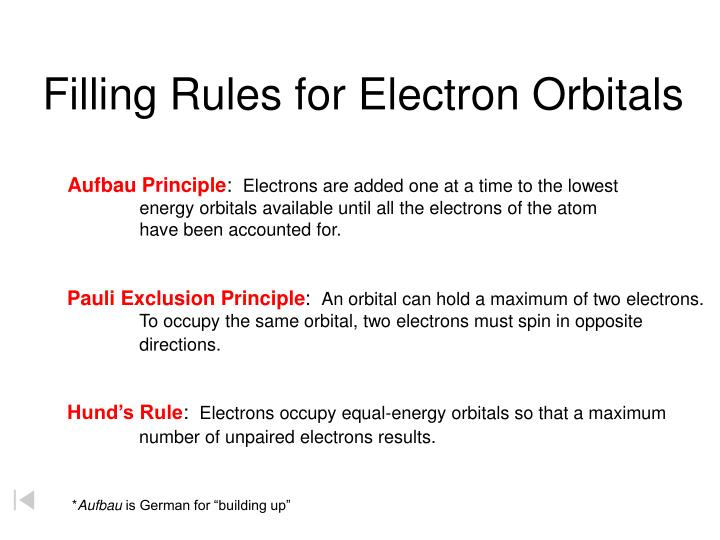 Filling Rules for Electron Orbitals