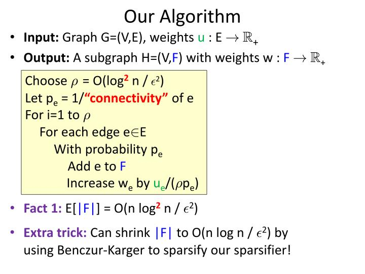 Our Algorithm